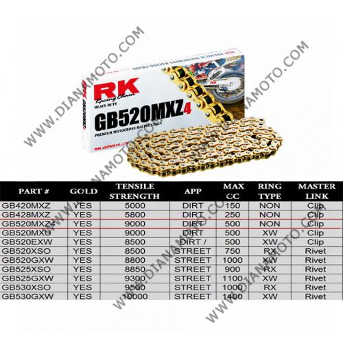 Верига RK 520 MXZ4 Cross GOLD - 120L к. 2074